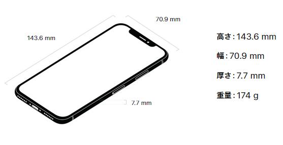 iPhoneX-size