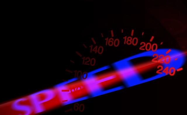 表示速度計測